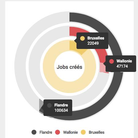 Jobs jobs jobs Michel V2